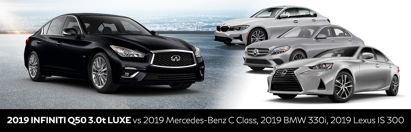 2019 Q50 vs the Competition